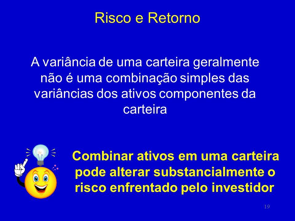 Risco e Retorno A variância de uma carteira geralmente não é uma combinação simples das variâncias dos ativos componentes da carteira.