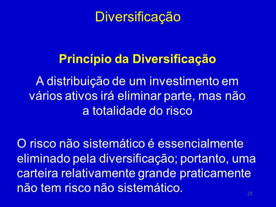 Princípio da Diversificação