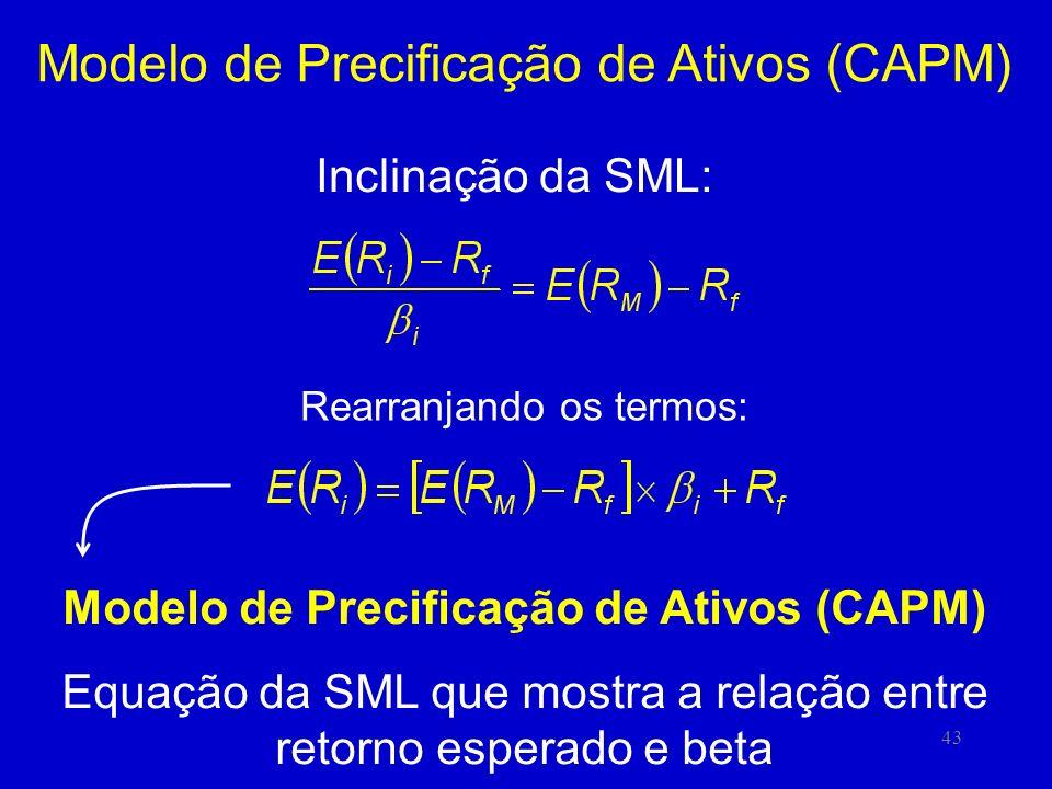 Modelo de Precificação de Ativos (CAPM)