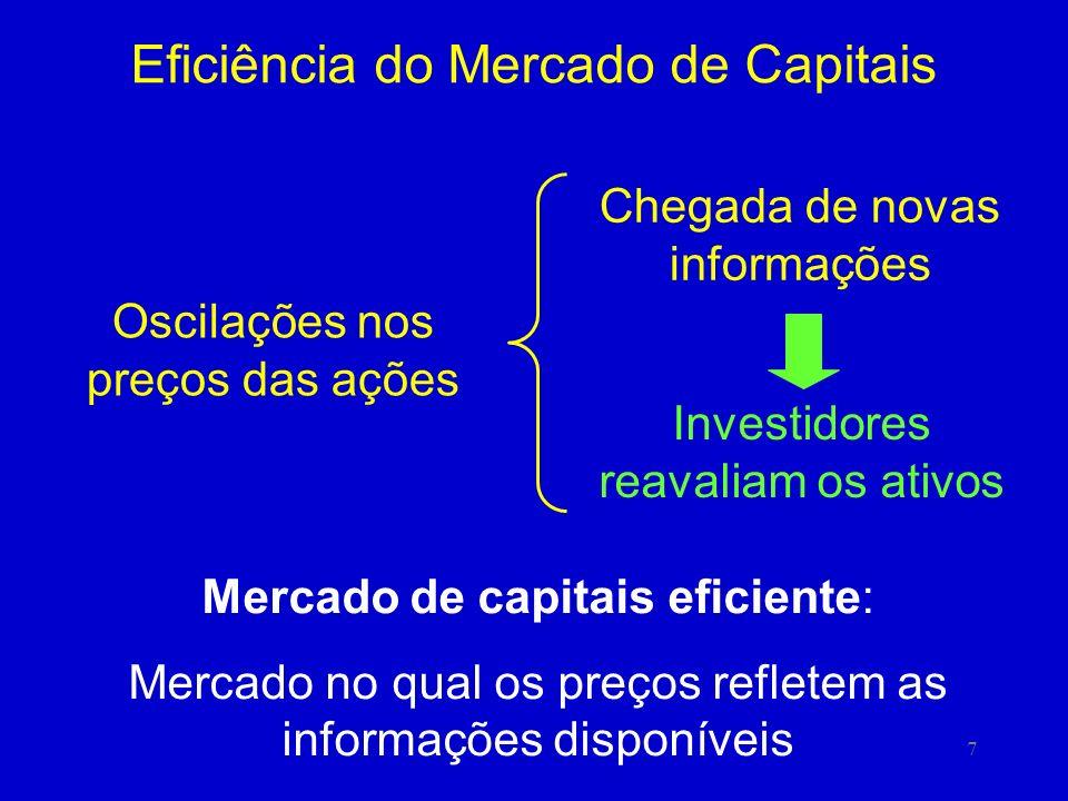 Eficiência do Mercado de Capitais