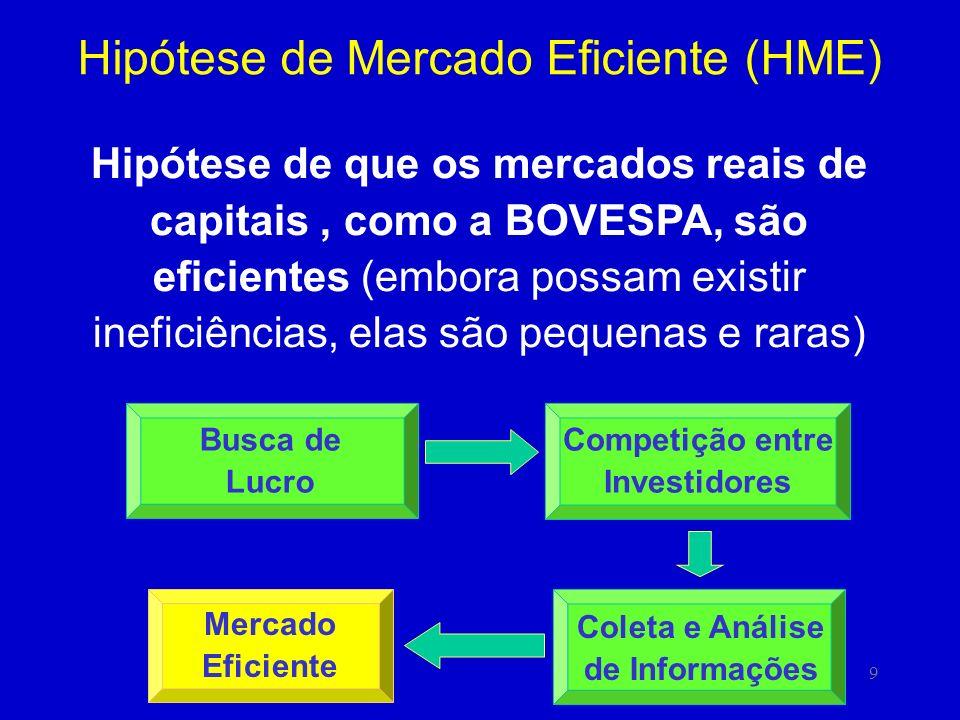 Competição entre Investidores Coleta e Análise de Informações