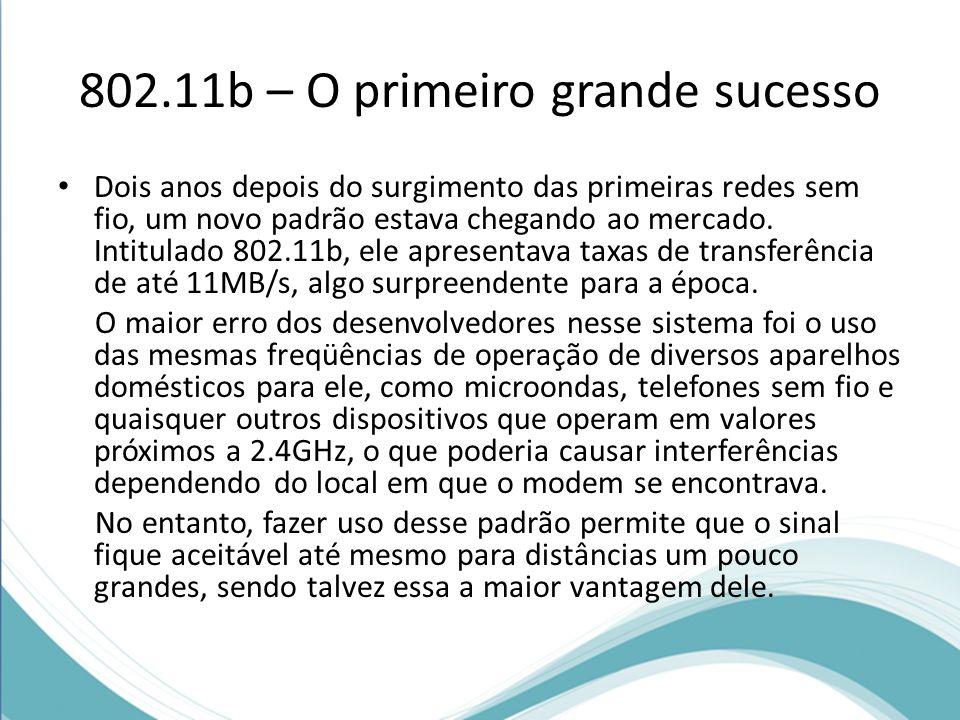 802.11b – O primeiro grande sucesso