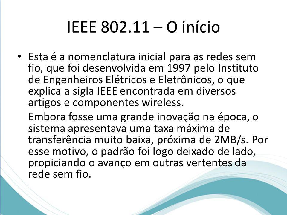 IEEE 802.11 – O início