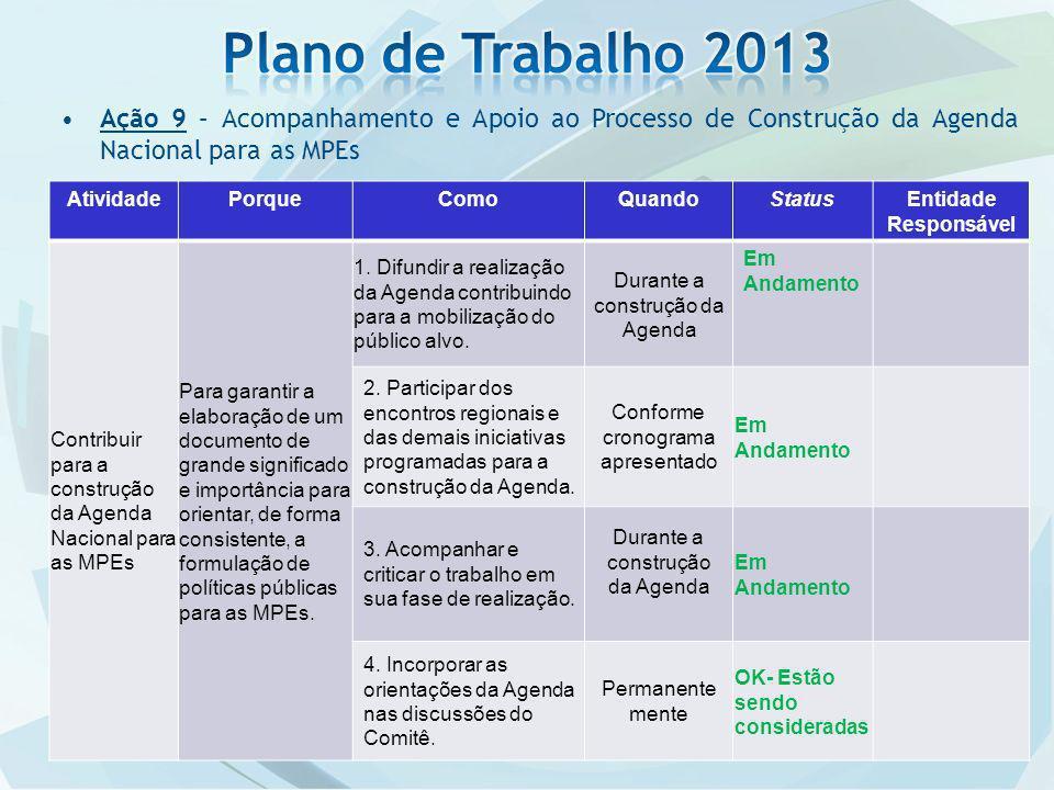 Plano de Trabalho 2013 Ação 9 – Acompanhamento e Apoio ao Processo de Construção da Agenda Nacional para as MPEs.