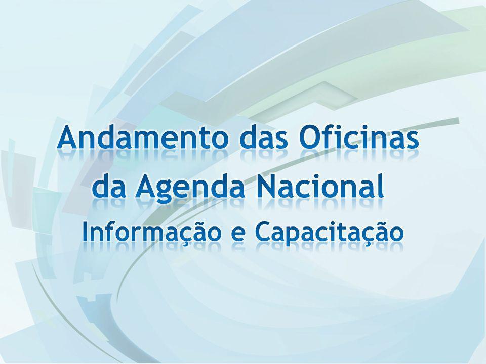 Andamento das Oficinas Informação e Capacitação