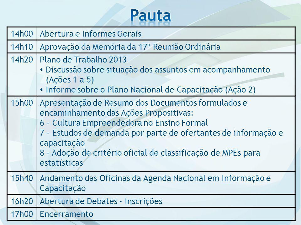 Pauta 14h00 Abertura e Informes Gerais 14h10