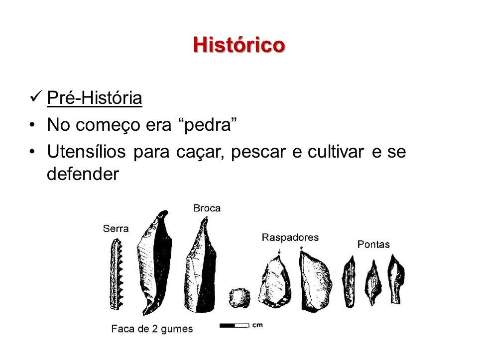 Histórico Pré-História No começo era pedra