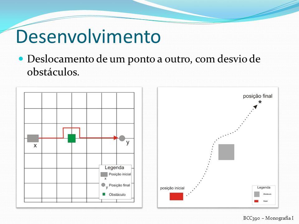 Desenvolvimento Deslocamento de um ponto a outro, com desvio de obstáculos. BCC390 – Monografia I