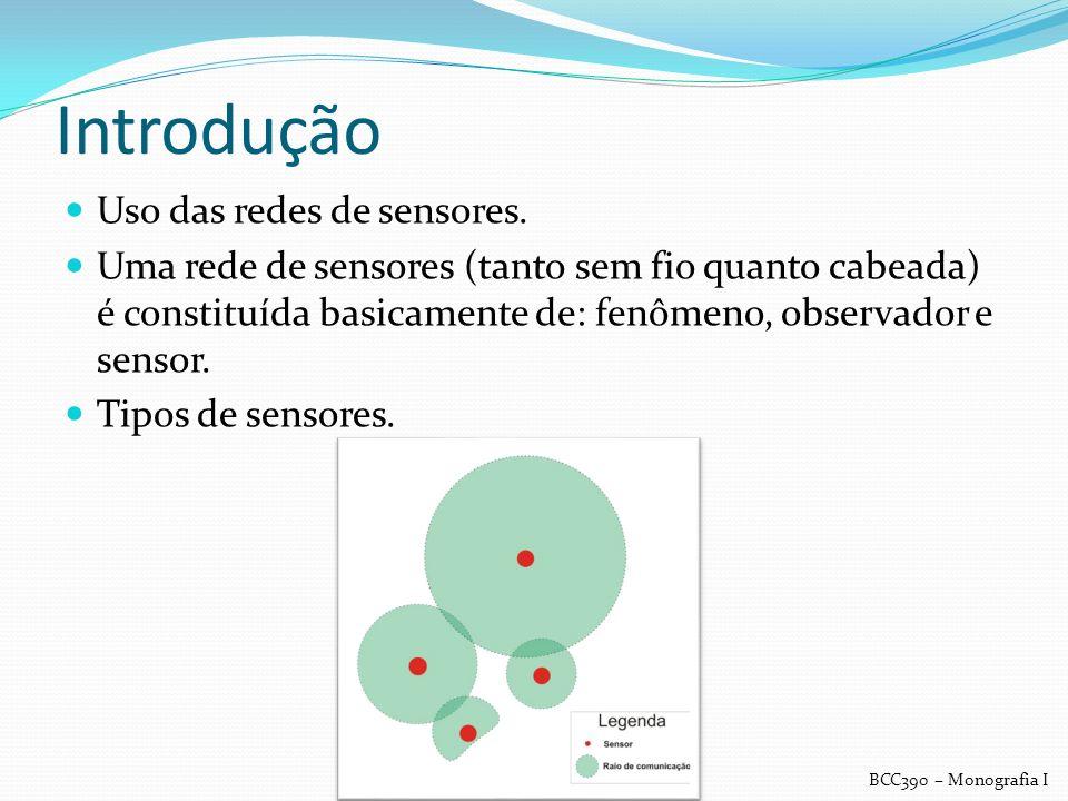Introdução Uso das redes de sensores.