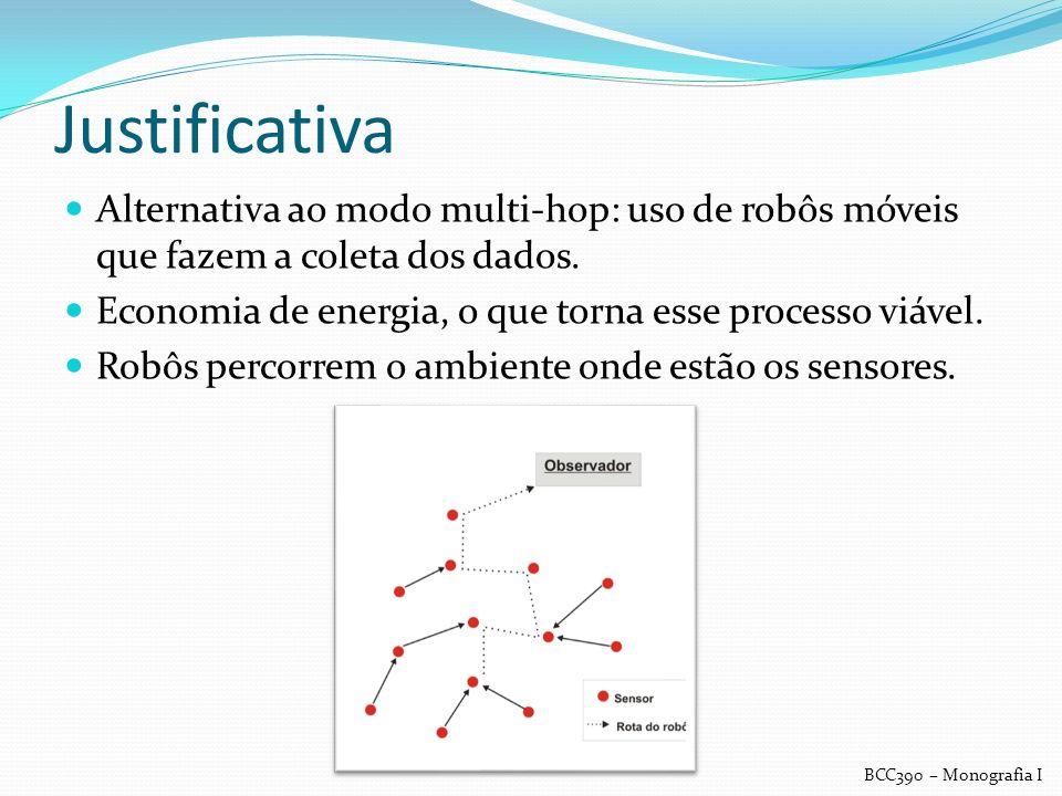 Justificativa Alternativa ao modo multi-hop: uso de robôs móveis que fazem a coleta dos dados.