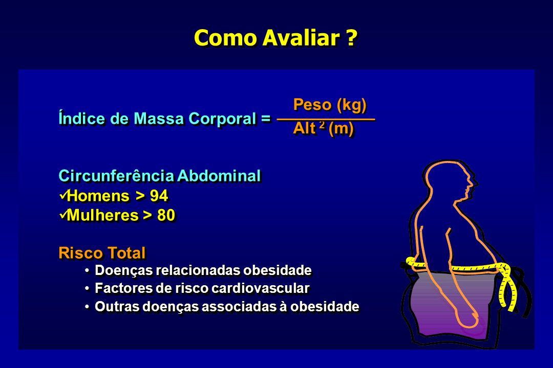Como Avaliar Peso (kg) Alt 2 (m) Índice de Massa Corporal =