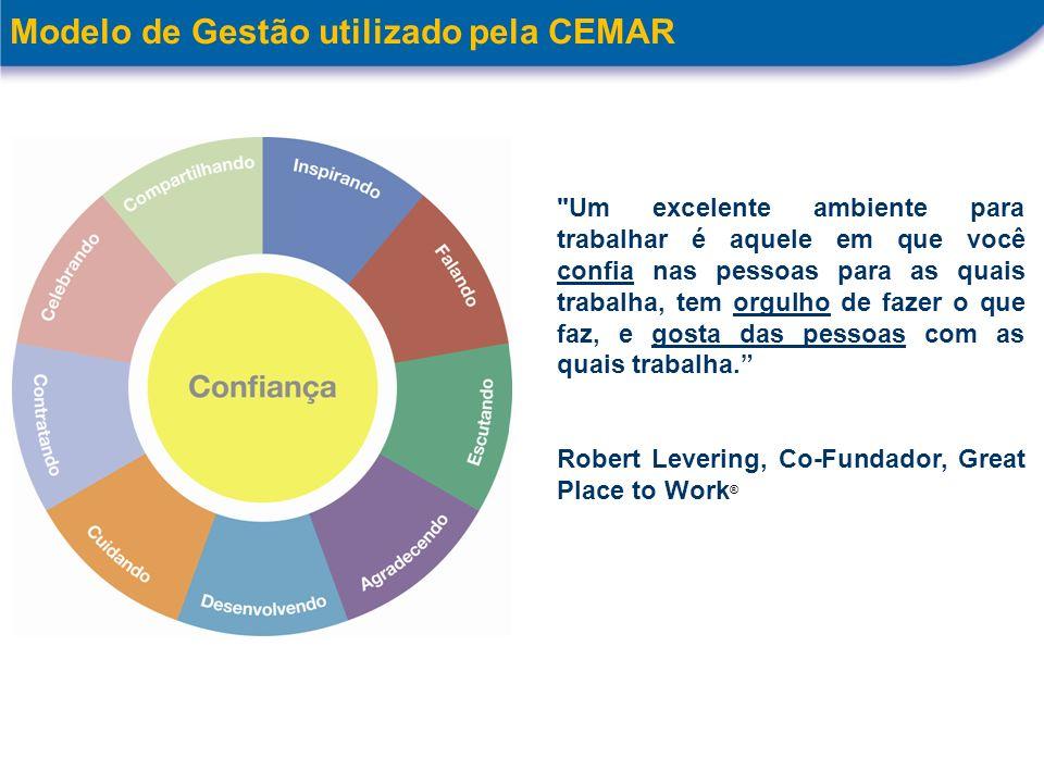 Modelo de Gestão utilizado pela CEMAR