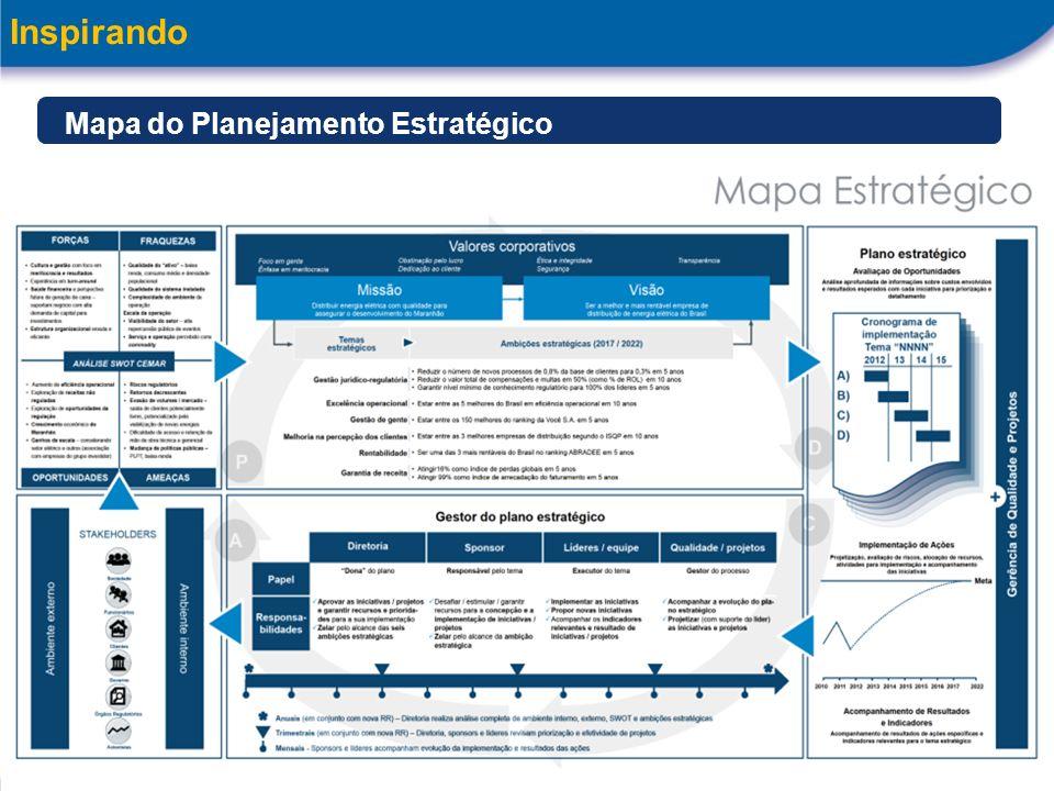 Inspirando Mapa do Planejamento Estratégico