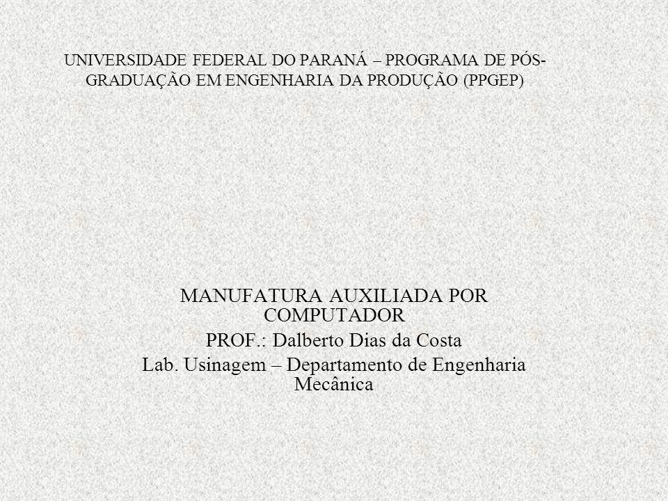 MANUFATURA AUXILIADA POR COMPUTADOR PROF.: Dalberto Dias da Costa