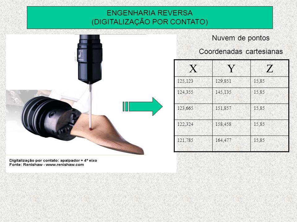 X Y Z ENGENHARIA REVERSA (DIGITALIZAÇÃO POR CONTATO) Nuvem de pontos