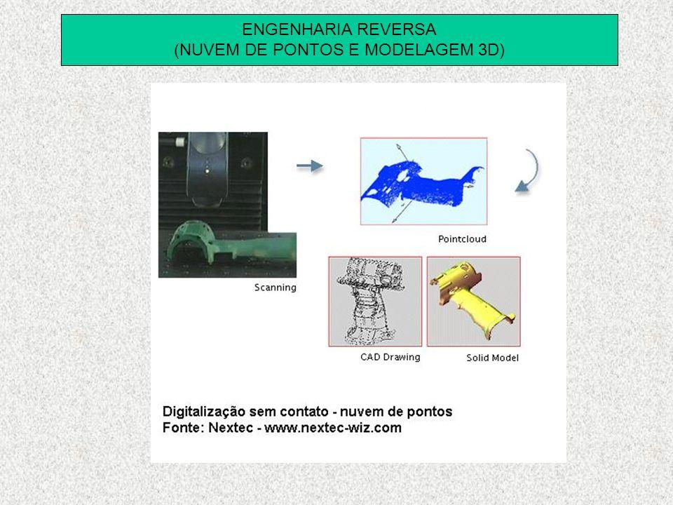 (NUVEM DE PONTOS E MODELAGEM 3D)