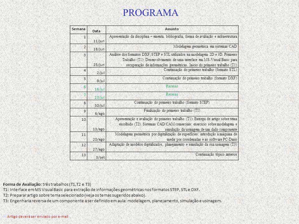 PROGRAMA Forma de Avaliação: três trabalhos (T1,T2 e T3)