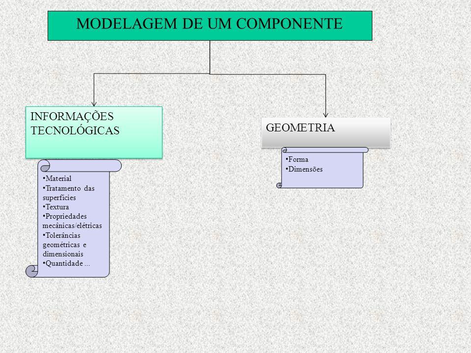 MODELAGEM DE UM COMPONENTE