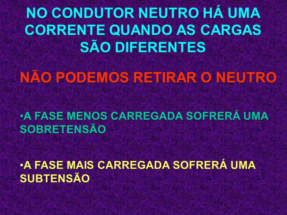 NO CONDUTOR NEUTRO HÁ UMA CORRENTE QUANDO AS CARGAS SÃO DIFERENTES