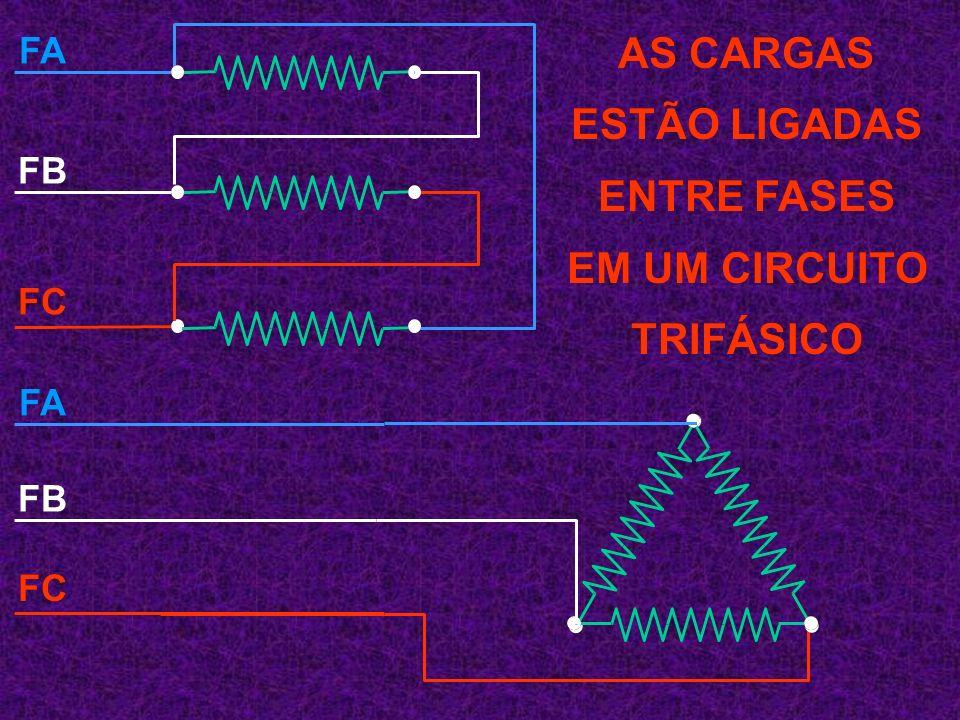 AS CARGAS ESTÃO LIGADAS ENTRE FASES EM UM CIRCUITO TRIFÁSICO