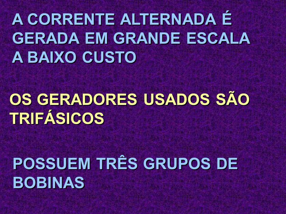 A CORRENTE ALTERNADA É GERADA EM GRANDE ESCALA. A BAIXO CUSTO. OS GERADORES USADOS SÃO. TRIFÁSICOS.
