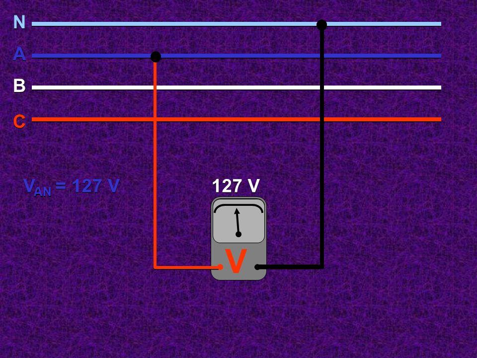 N A B C VAN = 127 V 127 V V