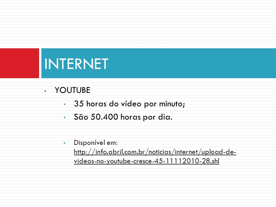 INTERNET YOUTUBE 35 horas do vídeo por minuto;