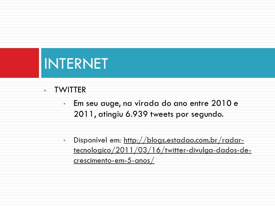 INTERNET TWITTER. Em seu auge, na virada do ano entre 2010 e 2011, atingiu 6.939 tweets por segundo.