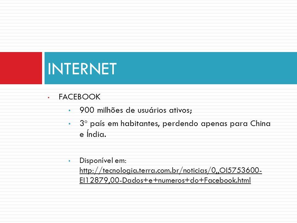INTERNET FACEBOOK 900 milhões de usuários ativos;