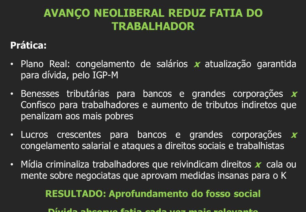 AVANÇO NEOLIBERAL REDUZ FATIA DO TRABALHADOR