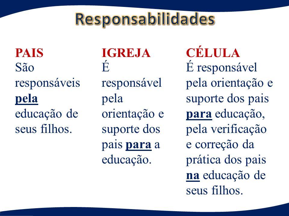Responsabilidades PAIS IGREJA CÉLULA