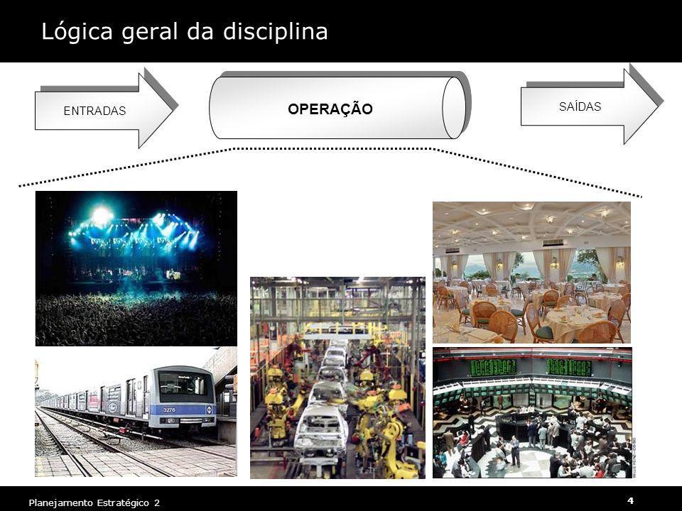 Lógica geral da disciplina