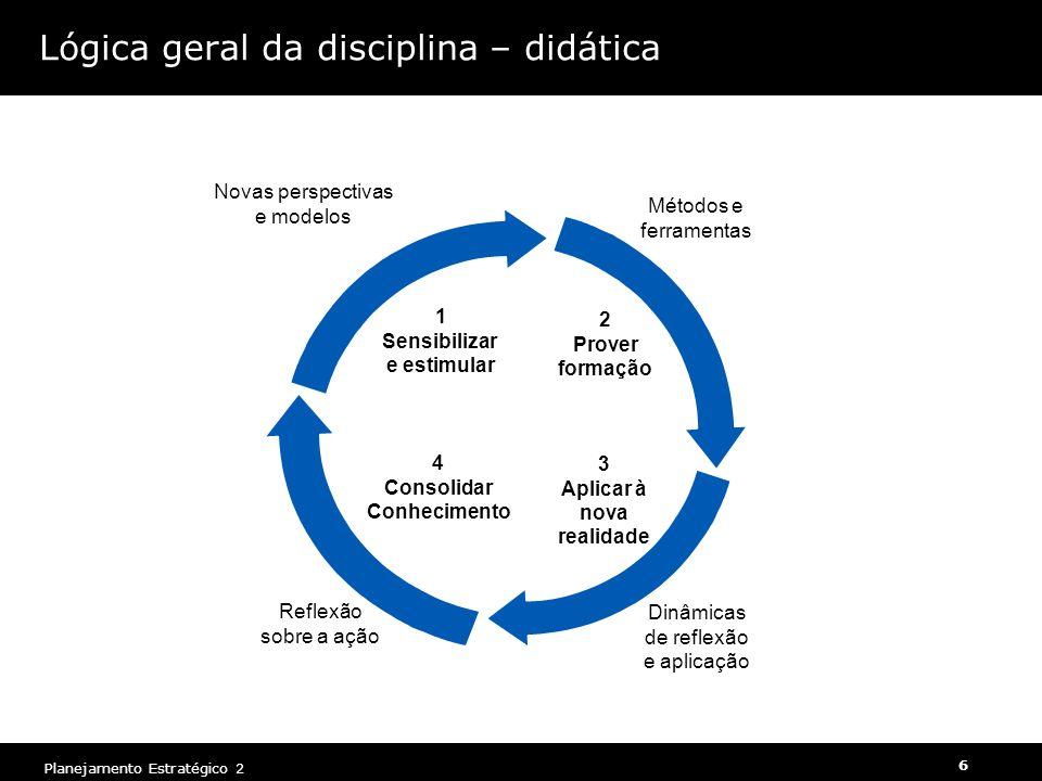 Lógica geral da disciplina – didática