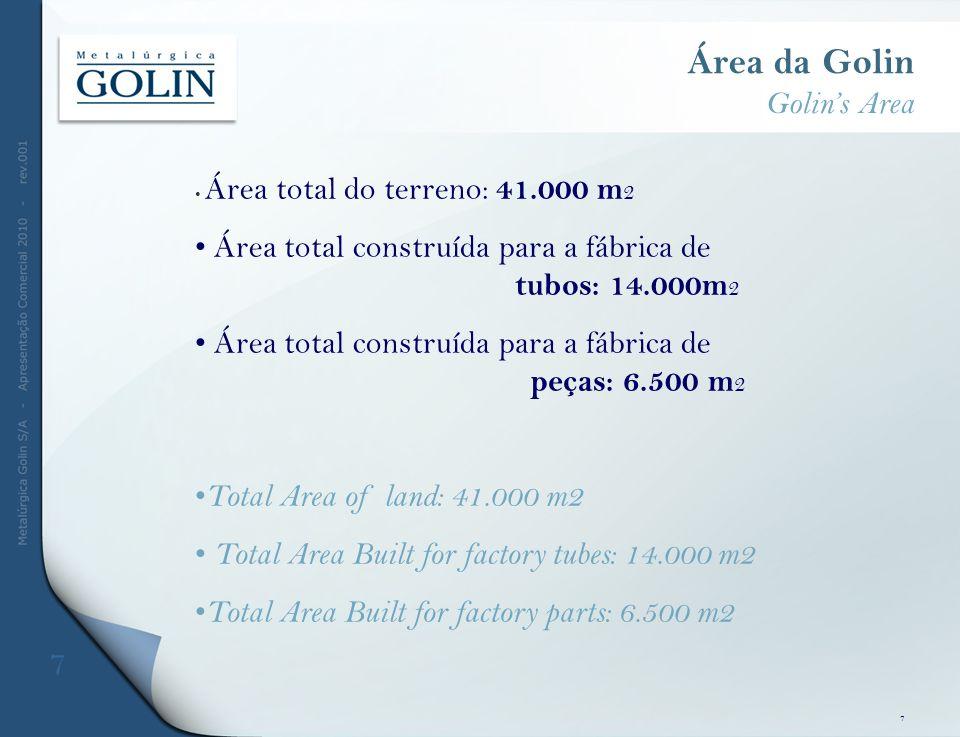 Área da Golin Golin's Area