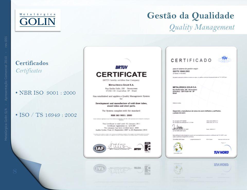 Gestão da Qualidade Quality Management