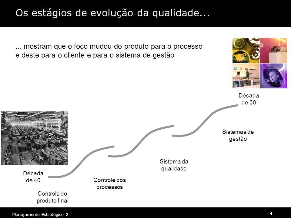 Os estágios de evolução da qualidade...