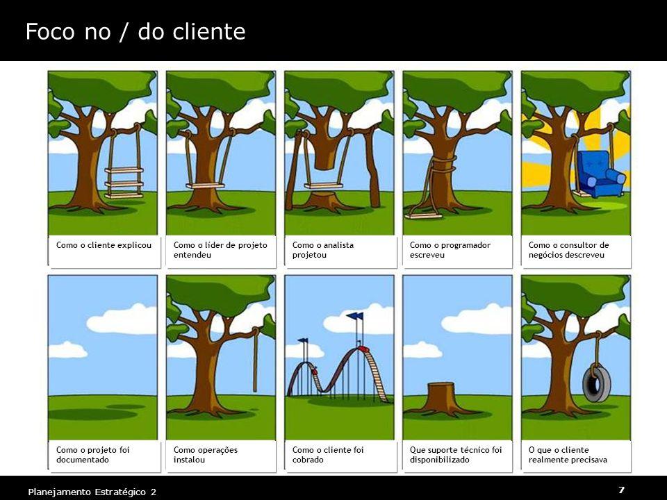 Foco no / do cliente Como o cliente explicou