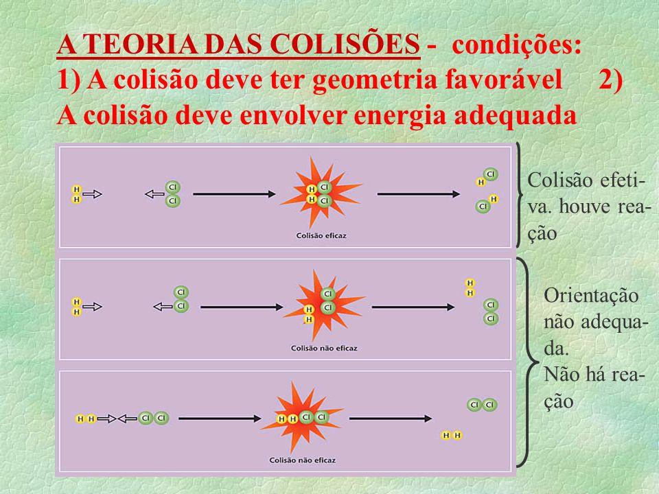 A TEORIA DAS COLISÕES - condições: 1) A colisão deve ter geometria favorável 2) A colisão deve envolver energia adequada