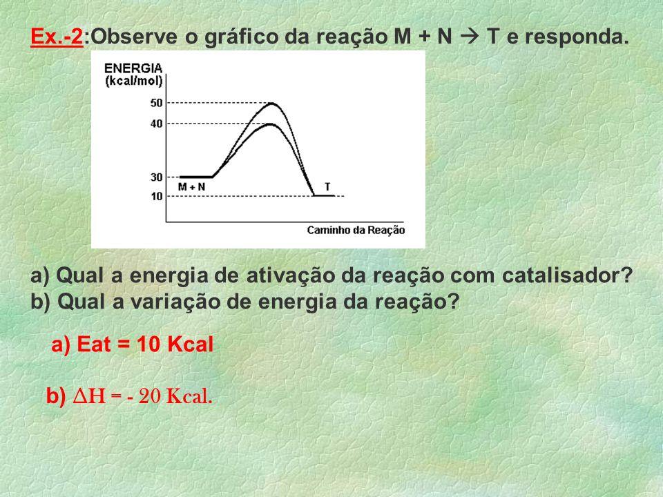 Ex.-2:Observe o gráfico da reação M + N  T e responda.