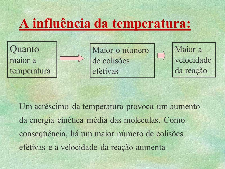 A influência da temperatura:
