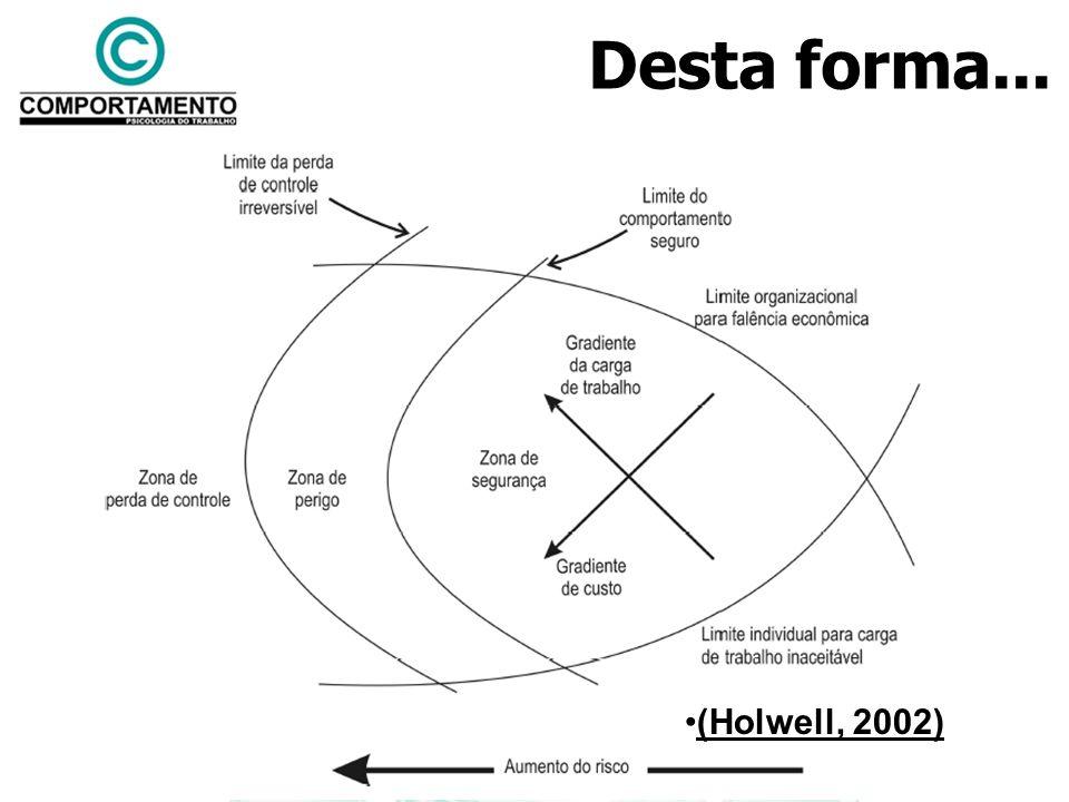 Desta forma... (Holwell, 2002)