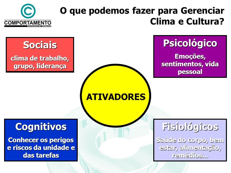 Cognitivos Sociais Fisiológicos Psicológico