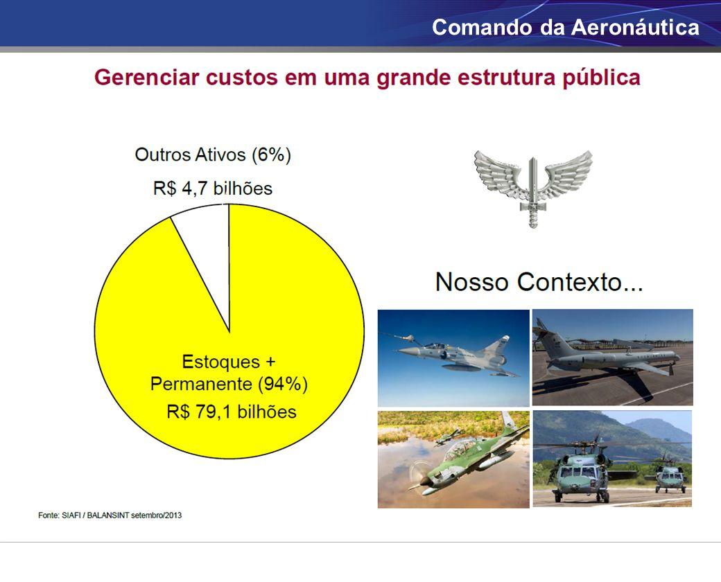 Comando da Aeronáutica