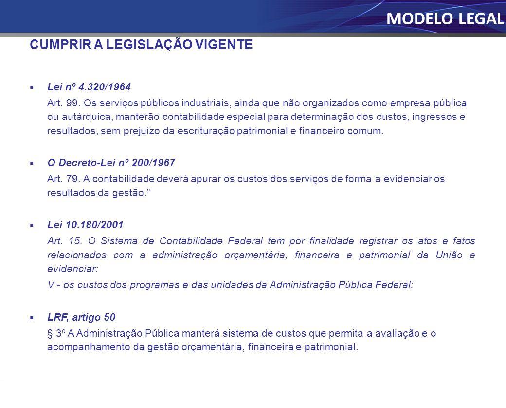 MODELO LEGAL CUMPRIR A LEGISLAÇÃO VIGENTE Lei nº 4.320/1964