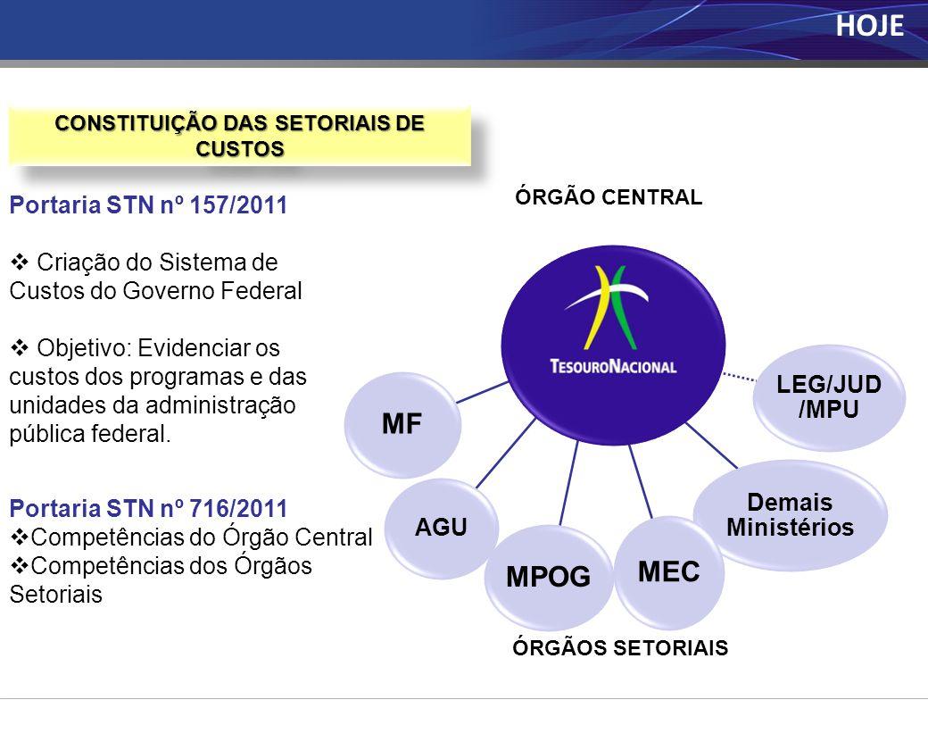 CONSTITUIÇÃO DAS SETORIAIS DE CUSTOS