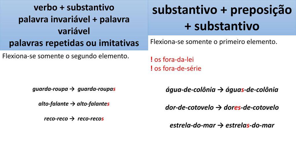 Palavras de substantivo derivado