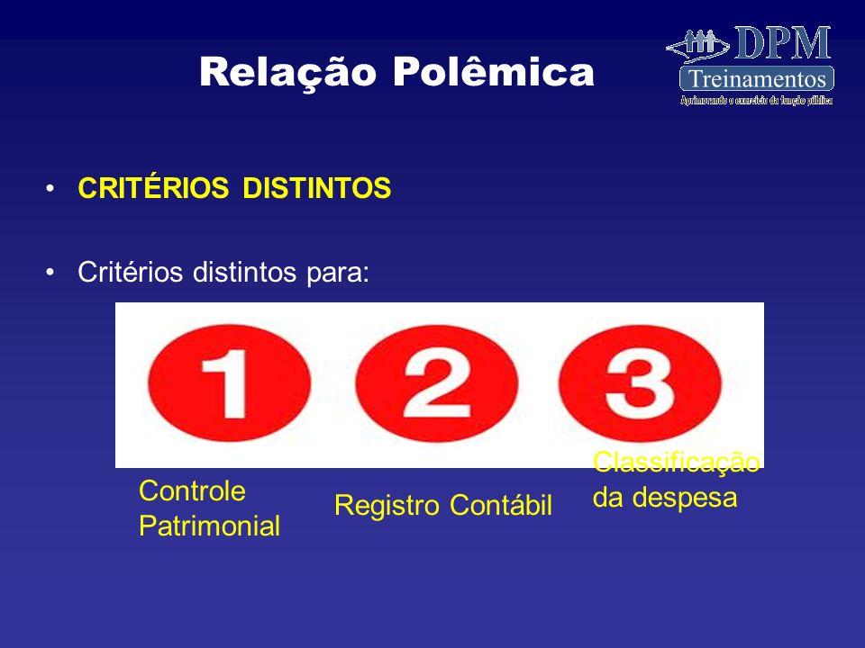 Relação Polêmica CRITÉRIOS DISTINTOS Critérios distintos para: