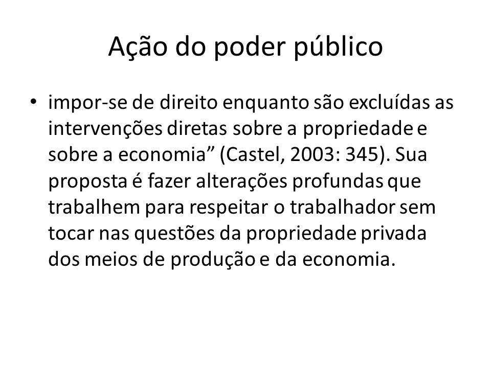 Ação do poder público