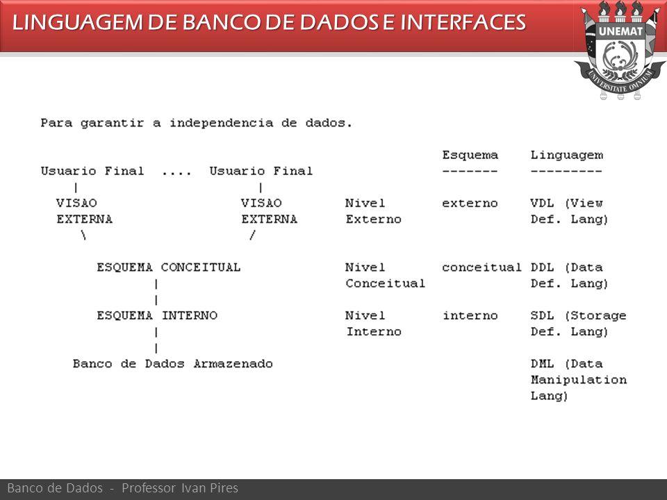 LINGUAGEM DE BANCO DE DADOS E INTERFACES