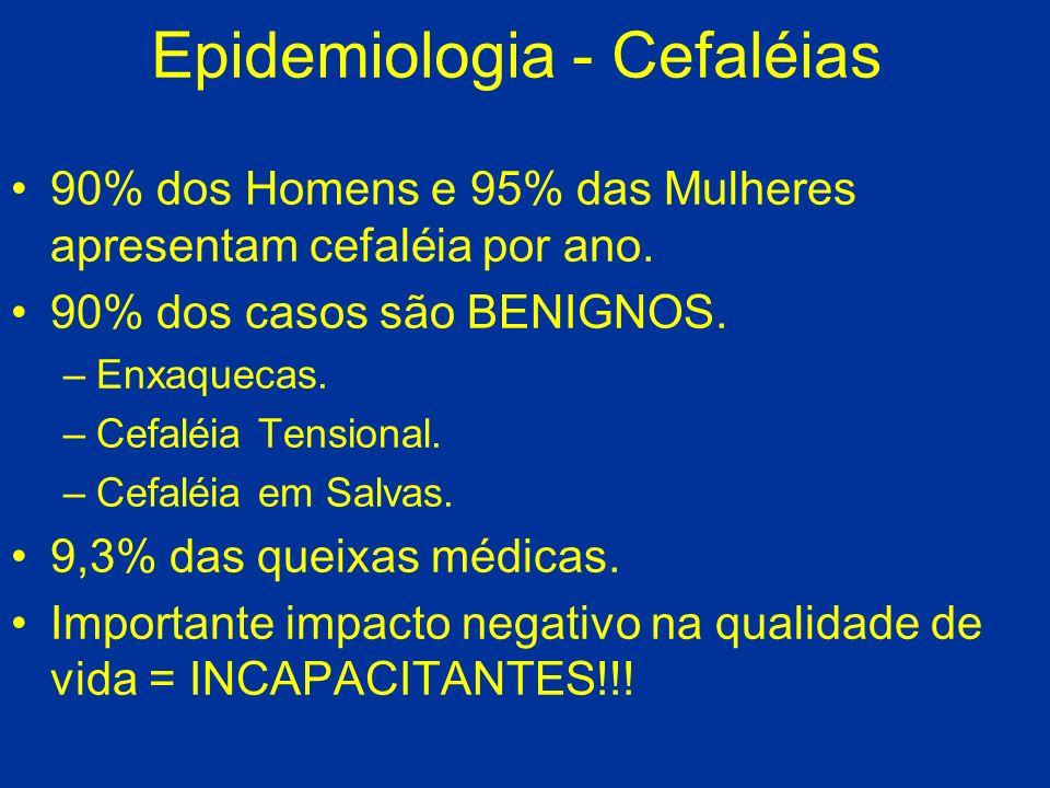 Epidemiologia - Cefaléias